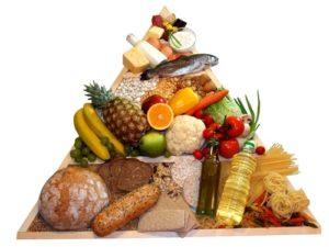 диетотерапия для борьбы с лишним весом