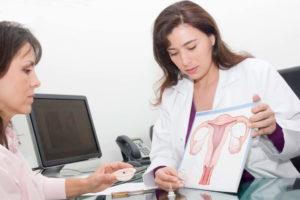 Как мы лечим заболевания матки